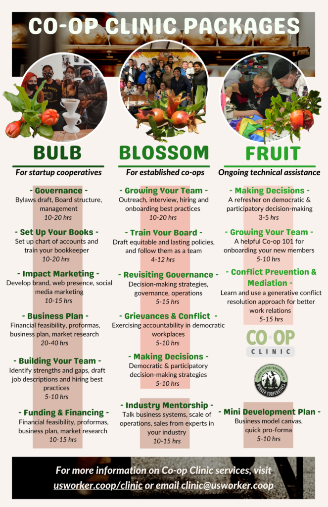 Co-op Clinic Packages menu, click link for a PDF version